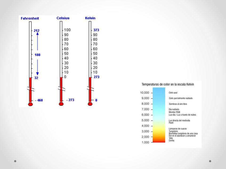 La temperatura se mide usualmente en grados centígrados La unidad de medida de la temperatura es el kelvin (K) Sistema británico Fahrenheit (f°) Escal