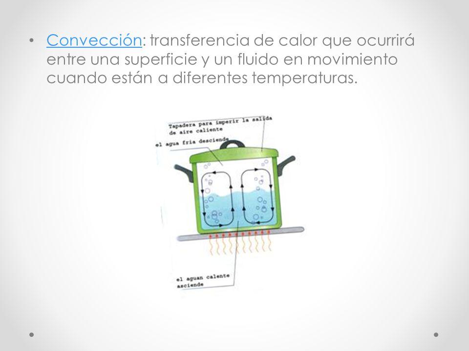 TRANSMISION DEL CALOR Conducción: Conducción transferencia de calor que se produce a través de un medio estacionario -que puede ser un sólido o un flu