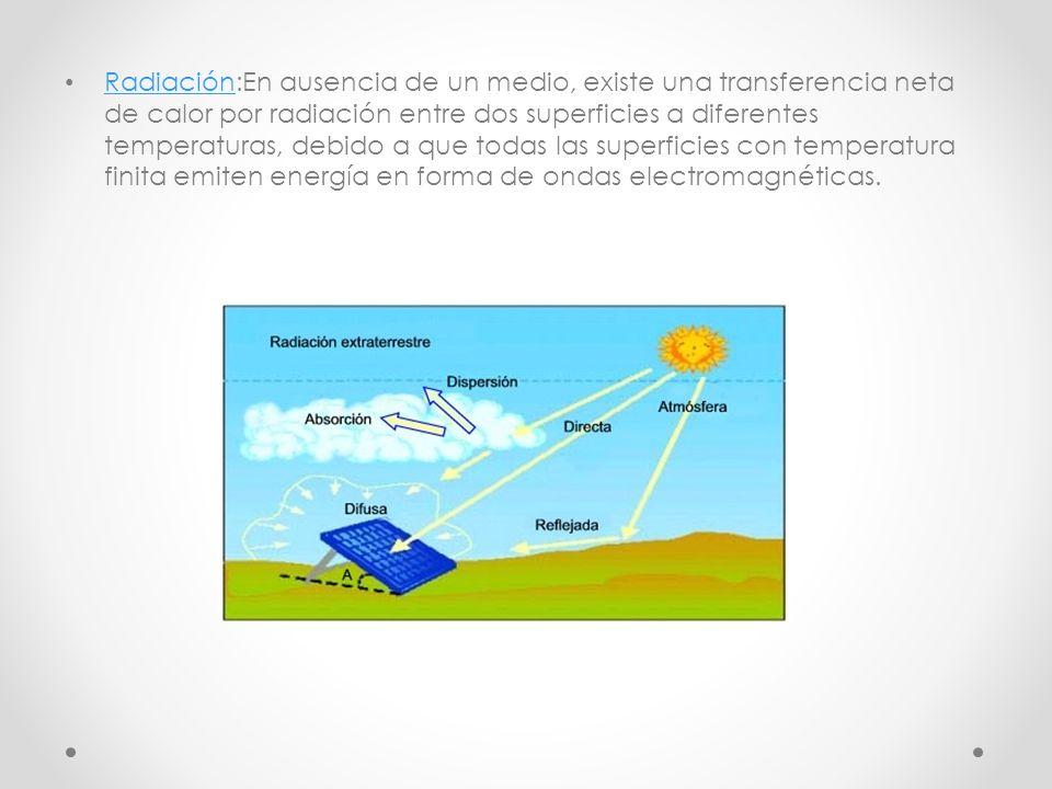Convección: transferencia de calor que ocurrirá entre una superficie y un fluido en movimiento cuando están a diferentes temperaturas. Convección