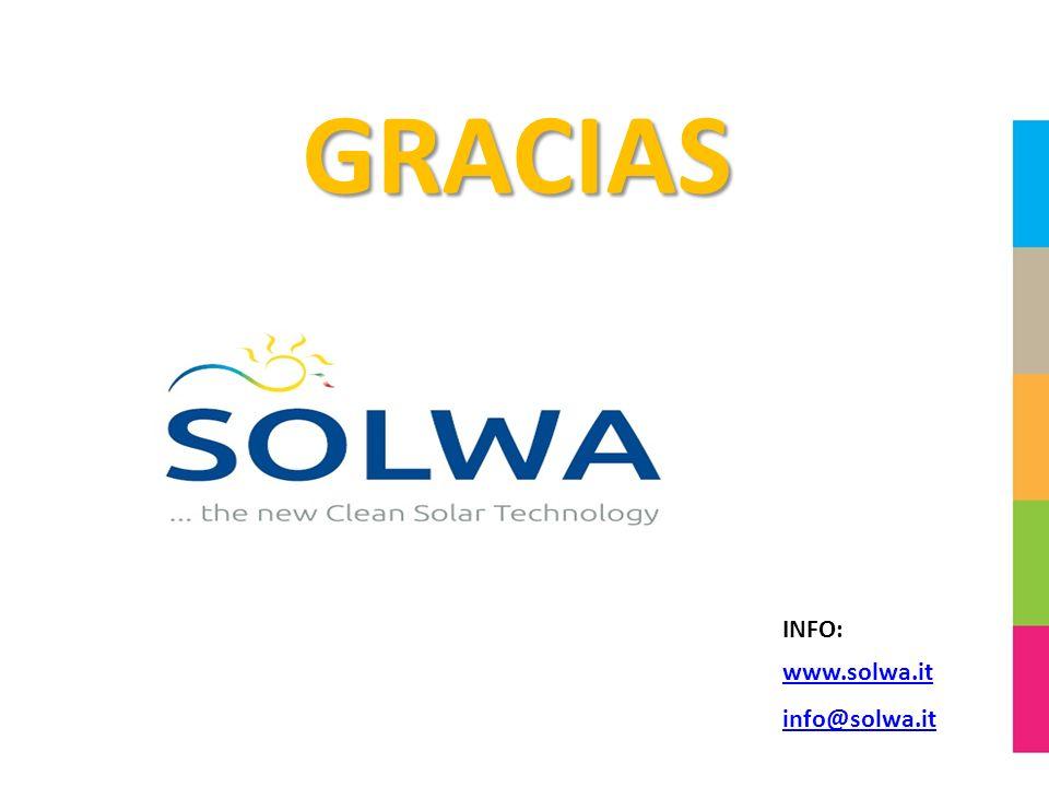 GRACIAS INFO: www.solwa.it info@solwa.it