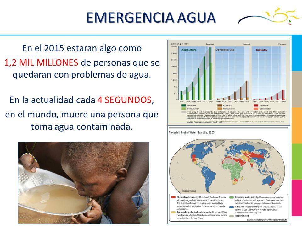 EMERGENCIA AGUA En el 2015 estaran algo como 1,2 MIL MILLONES de personas que se quedaran con problemas de agua. En la actualidad cada 4 SEGUNDOS, en