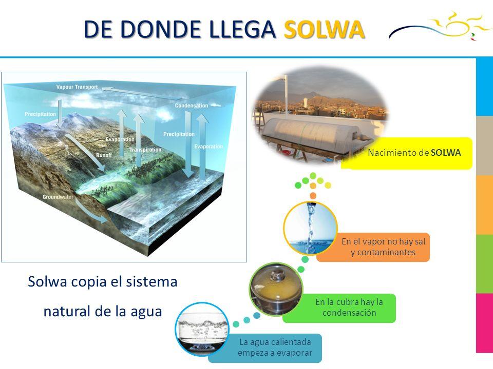 Nacimiento de SOLWA DE DONDE LLEGA SOLWA La agua calientada empeza a evaporar En la cubra hay la condensación En el vapor no hay sal y contaminantes S