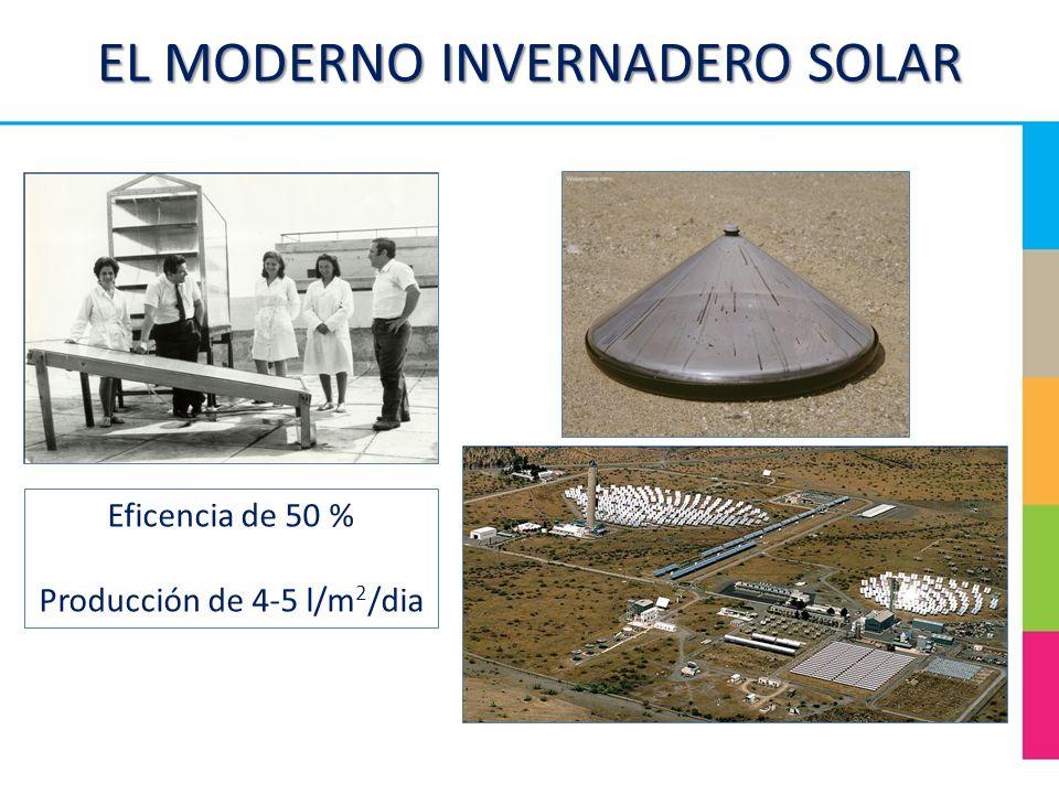 LA TECNOLOGÍA DE SOLWA SOLWA puede producir vapor de agua a una temperatura mas baja, porque fuerza los aspectos termodinamicos internos.