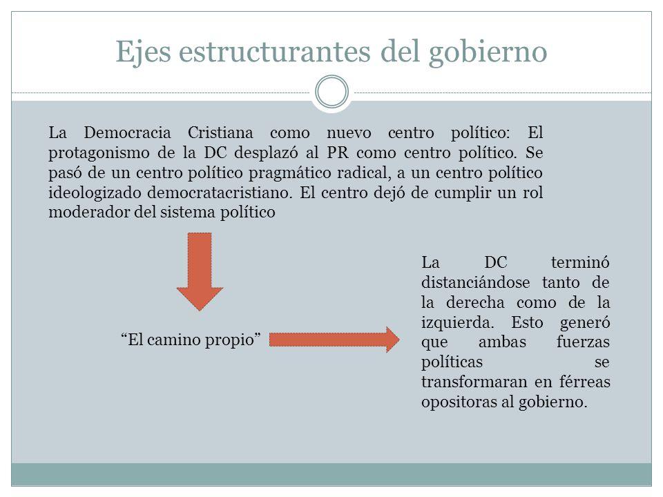 Ejes estructurantes del gobierno La Democracia Cristiana como nuevo centro político: El protagonismo de la DC desplazó al PR como centro político. Se
