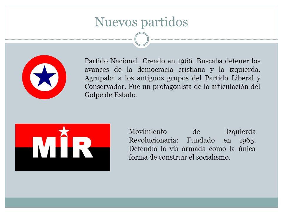 Nuevos partidos Partido Nacional: Creado en 1966. Buscaba detener los avances de la democracia cristiana y la izquierda. Agrupaba a los antiguos grupo