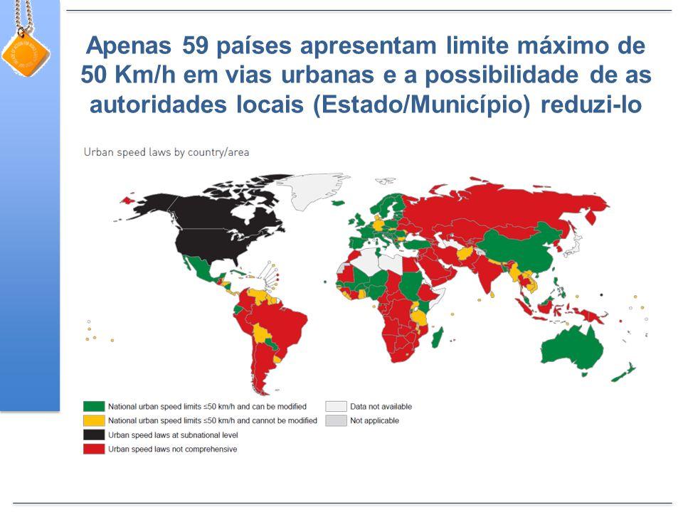 Apenas 59 países apresentam limite máximo de 50 Km/h em vias urbanas e a possibilidade de as autoridades locais (Estado/Município) reduzi-lo