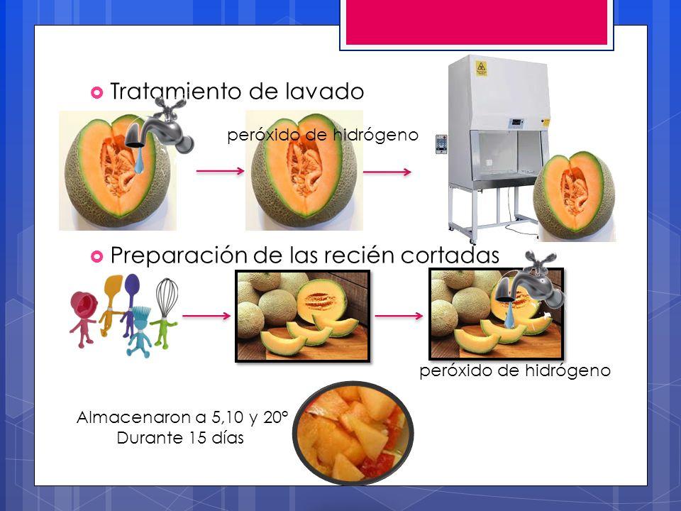 Tratamiento de lavado Preparación de las recién cortadas peróxido de hidrógeno Almacenaron a 5,10 y 20° Durante 15 días
