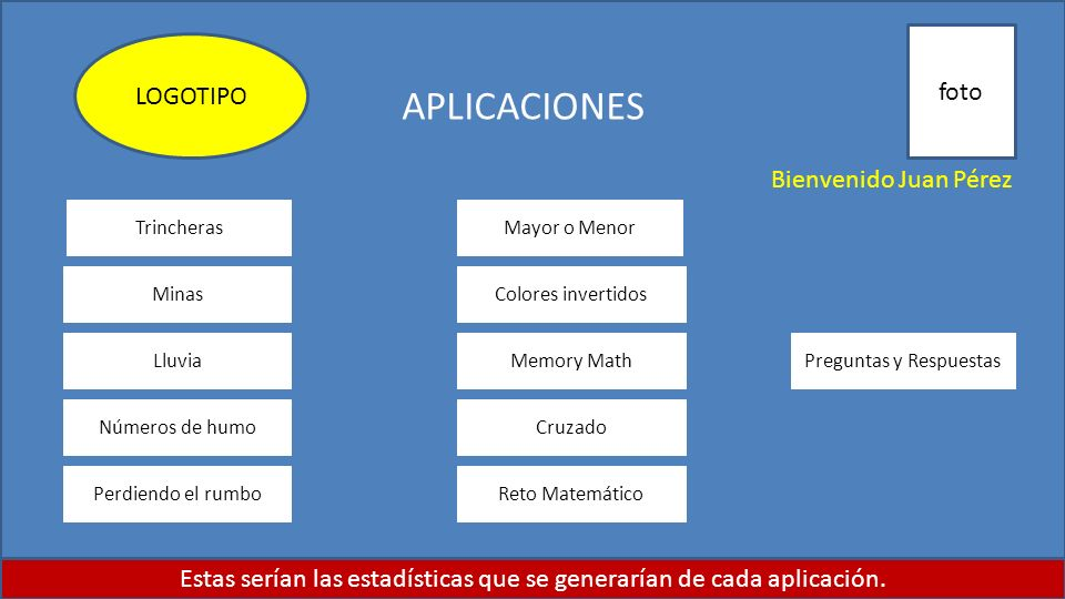 Bienvenido Juan Pérez Trincheras Minas Estas serían las estadísticas que se generarían de cada aplicación. LOGOTIPO foto APLICACIONES Lluvia Números d