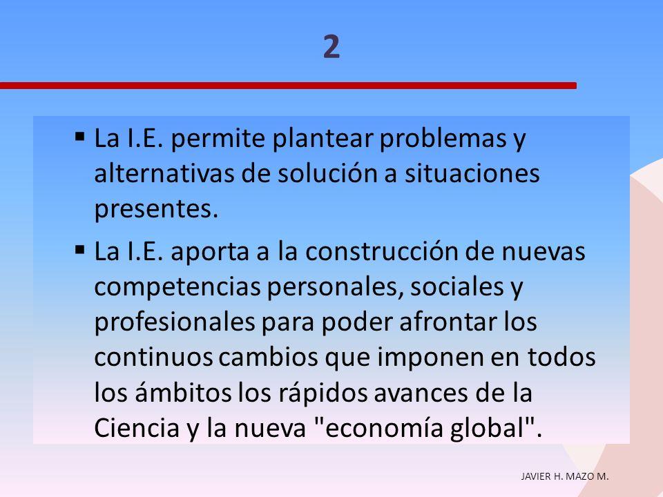 JAVIER H. MAZO M. 2 La I.E. permite plantear problemas y alternativas de solución a situaciones presentes. La I.E. aporta a la construcción de nuevas