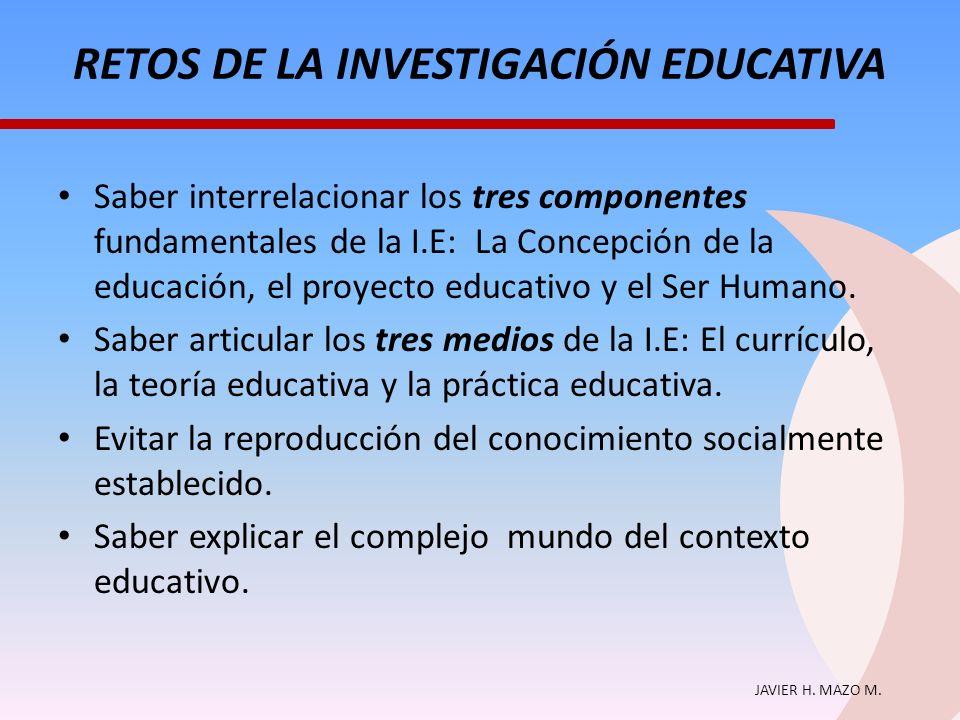 JAVIER H. MAZO M. RETOS DE LA INVESTIGACIÓN EDUCATIVA Saber interrelacionar los tres componentes fundamentales de la I.E: La Concepción de la educació
