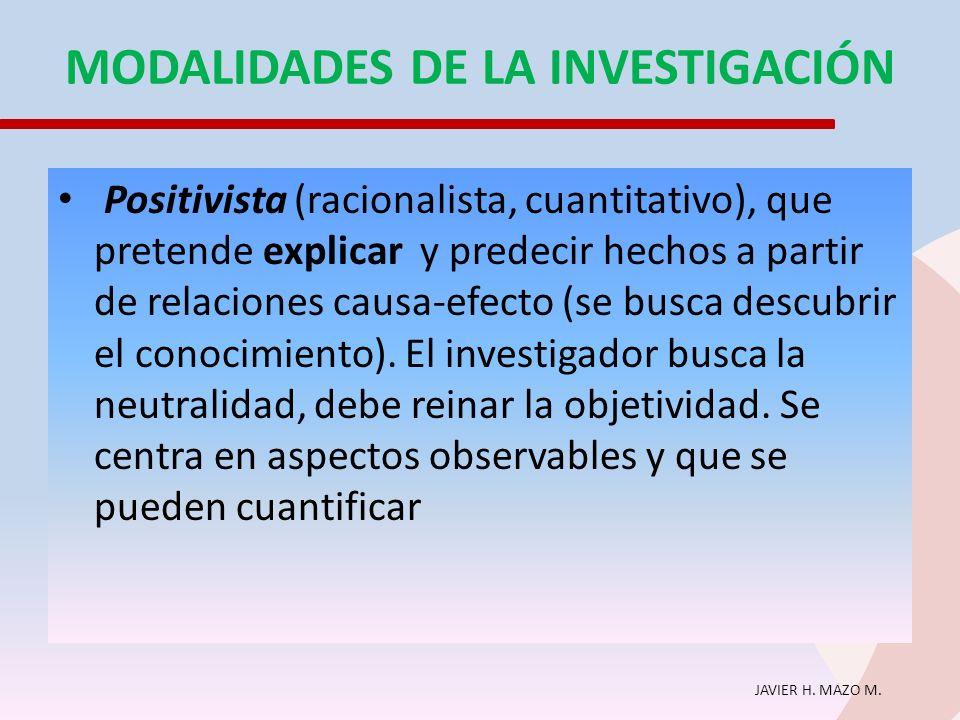 JAVIER H. MAZO M. MODALIDADES DE LA INVESTIGACIÓN Positivista (racionalista, cuantitativo), que pretende explicar y predecir hechos a partir de relaci