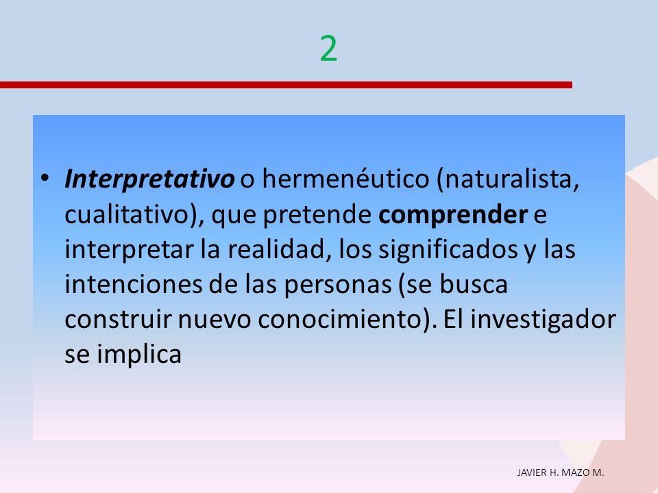 JAVIER H. MAZO M. 2 Interpretativo o hermenéutico (naturalista, cualitativo), que pretende comprender e interpretar la realidad, los significados y la