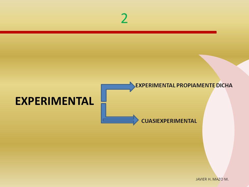 JAVIER H. MAZO M. 2 EXPERIMENTAL PROPIAMENTE DICHA EXPERIMENTAL CUASIEXPERIMENTAL