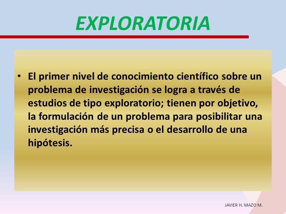 JAVIER H. MAZO M. EXPLORATORIA El primer nivel de conocimiento científico sobre un problema de investigación se logra a través de estudios de tipo exp