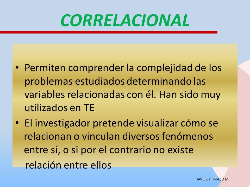 JAVIER H. MAZO M. CORRELACIONAL Permiten comprender la complejidad de los problemas estudiados determinando las variables relacionadas con él. Han sid