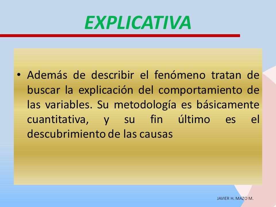 JAVIER H. MAZO M. EXPLICATIVA Además de describir el fenómeno tratan de buscar la explicación del comportamiento de las variables. Su metodología es b