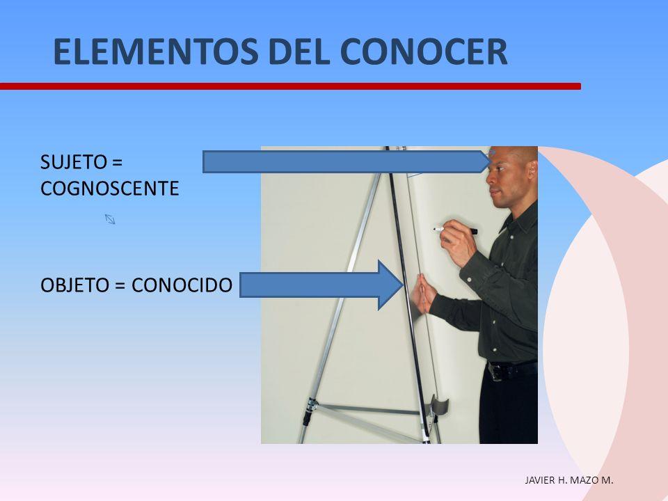 JAVIER H. MAZO M. ELEMENTOS DEL CONOCER SUJETO = COGNOSCENTE OBJETO = CONOCIDO