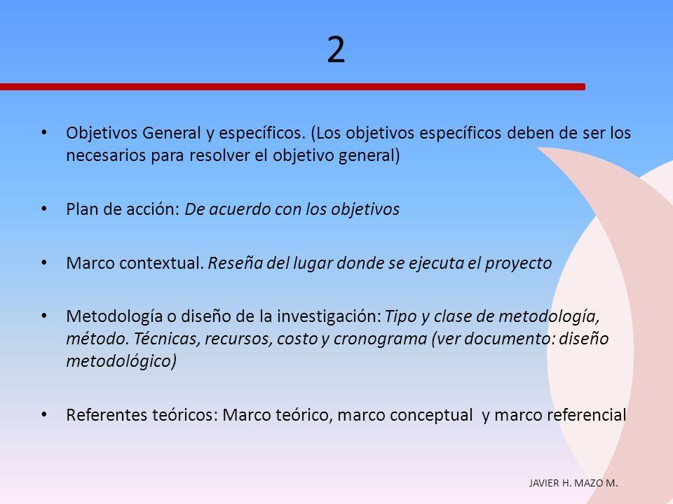 JAVIER H. MAZO M. 2 Objetivos General y específicos. (Los objetivos específicos deben de ser los necesarios para resolver el objetivo general) Plan de