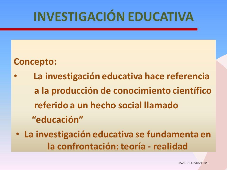 JAVIER H. MAZO M. INVESTIGACIÓN EDUCATIVA Concepto: La investigación educativa hace referencia a la producción de conocimiento científico referido a u