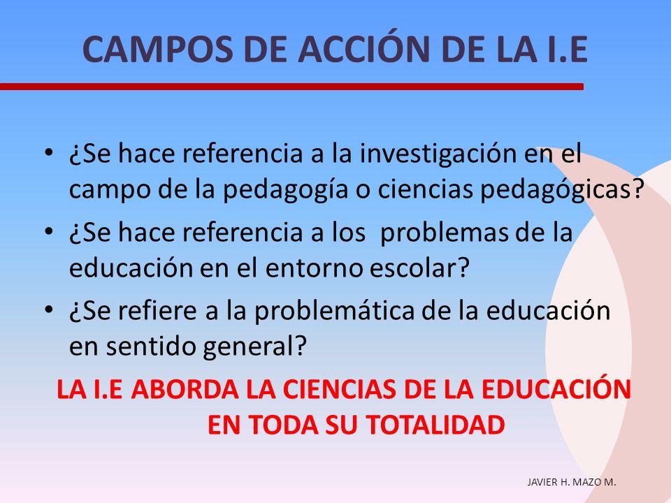 JAVIER H. MAZO M. CAMPOS DE ACCIÓN DE LA I.E ¿Se hace referencia a la investigación en el campo de la pedagogía o ciencias pedagógicas? ¿Se hace refer