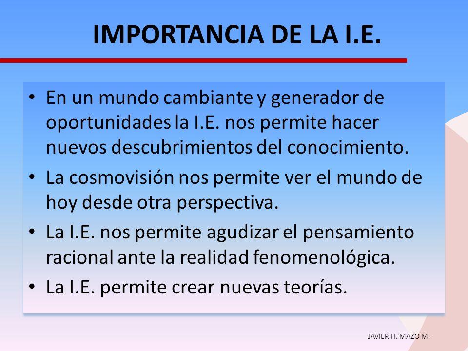JAVIER H. MAZO M. IMPORTANCIA DE LA I.E. En un mundo cambiante y generador de oportunidades la I.E. nos permite hacer nuevos descubrimientos del conoc