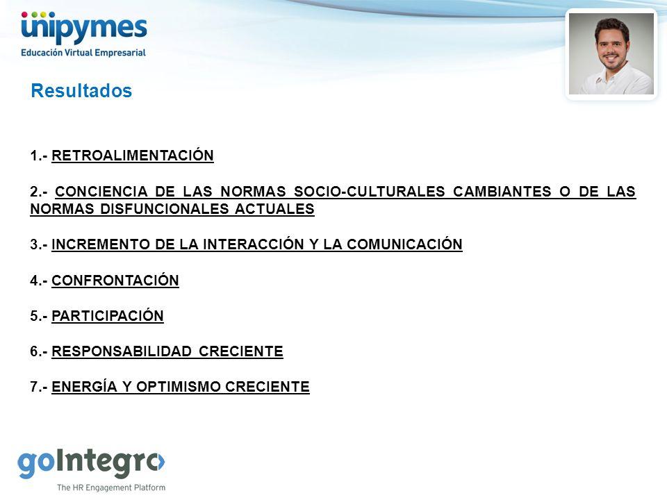 Resultados 1.- RETROALIMENTACIÓN 2.- CONCIENCIA DE LAS NORMAS SOCIO-CULTURALES CAMBIANTES O DE LAS NORMAS DISFUNCIONALES ACTUALES 3.- INCREMENTO DE LA INTERACCIÓN Y LA COMUNICACIÓN 4.- CONFRONTACIÓN 5.- PARTICIPACIÓN 6.- RESPONSABILIDAD CRECIENTE 7.- ENERGÍA Y OPTIMISMO CRECIENTE