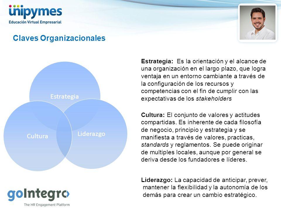 Claves Organizacionales Estrategia Liderazgo Cultura Estrategia: Es la orientación y el alcance de una organización en el largo plazo, que logra ventaja en un entorno cambiante a través de la configuración de los recursos y competencias con el fin de cumplir con las expectativas de los stakeholders Cultura: El conjunto de valores y actitudes compartidas.