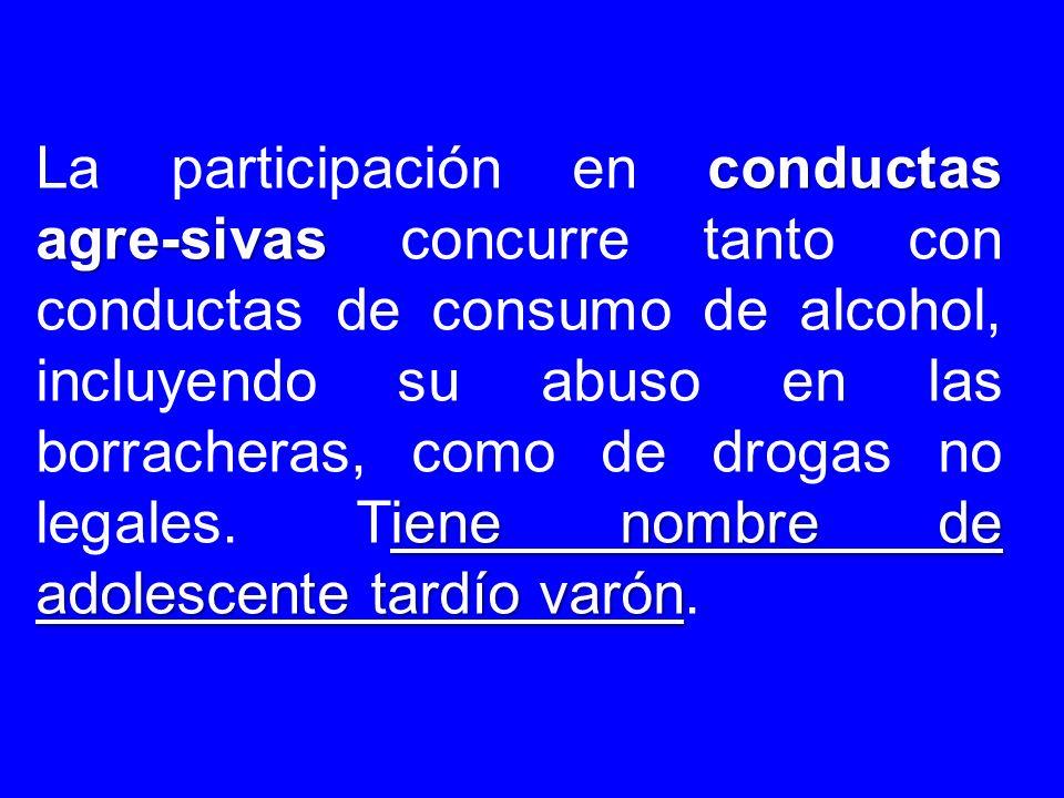 conductas agre-sivas iene nombre de adolescente tardío varón La participación en conductas agre-sivas concurre tanto con conductas de consumo de alcohol, incluyendo su abuso en las borracheras, como de drogas no legales.