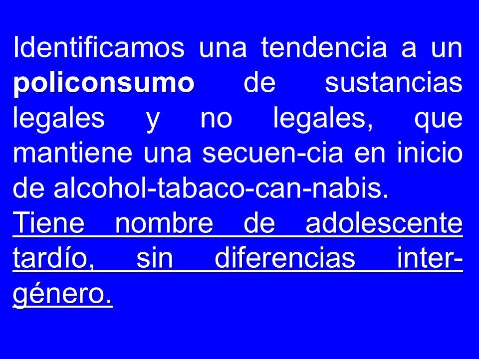 policonsumo Identificamos una tendencia a un policonsumo de sustancias legales y no legales, que mantiene una secuen-cia en inicio de alcohol-tabaco-can-nabis.