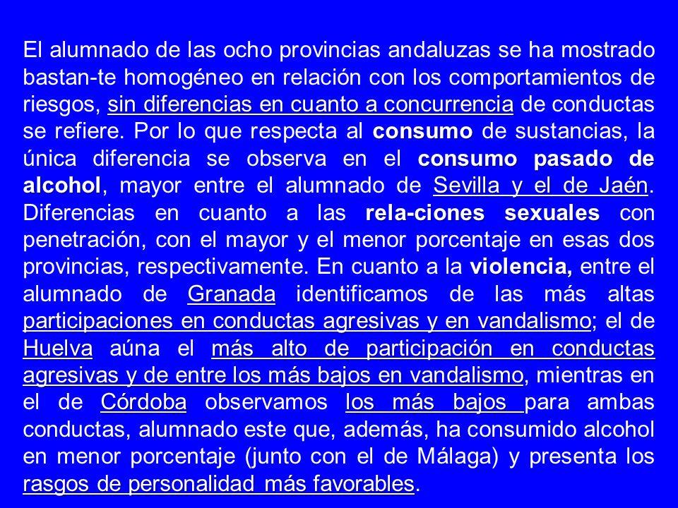 sin diferencias en cuanto a concurrencia consumo consumo pasado de alcoholSevilla y el de Jaén rela-ciones sexuales violencia, Granada participaciones