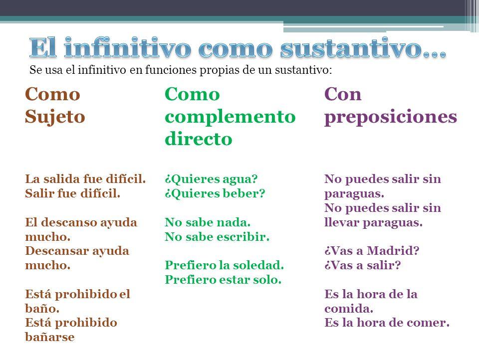 Se usa el infinitivo en funciones propias de un sustantivo: Como Sujeto La salida fue difícil.
