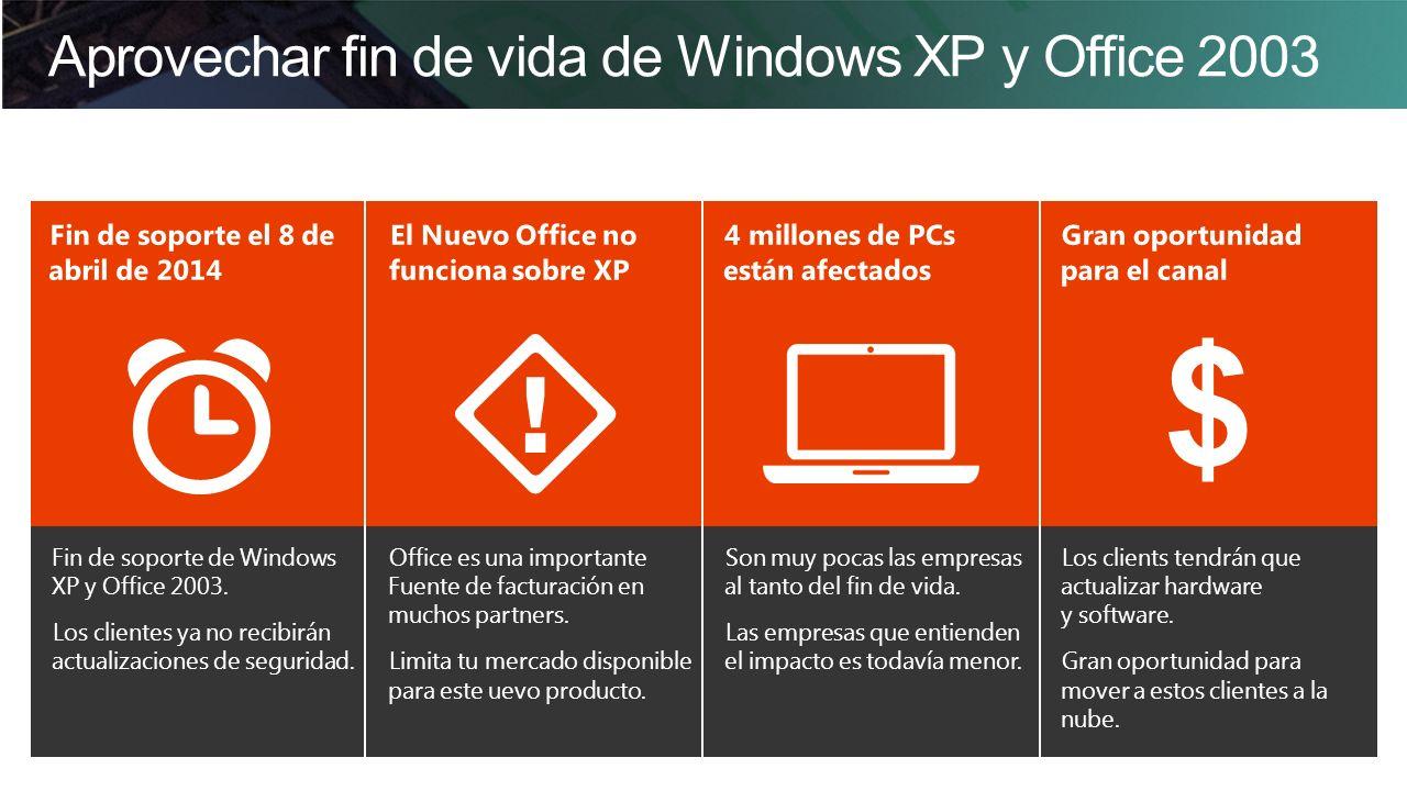 Fin de soporte de Windows XP y Office 2003.