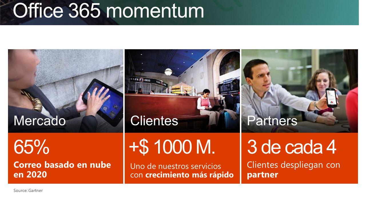 Office 365 momentum