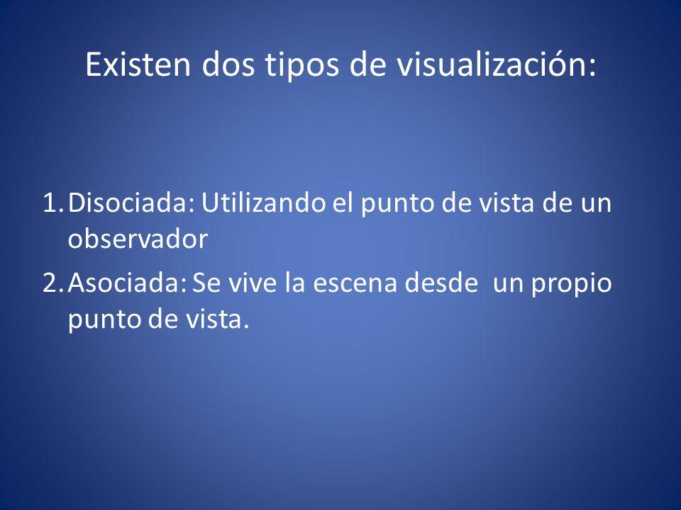 Existen dos tipos de visualización: 1.Disociada: Utilizando el punto de vista de un observador 2.Asociada: Se vive la escena desde un propio punto de vista.