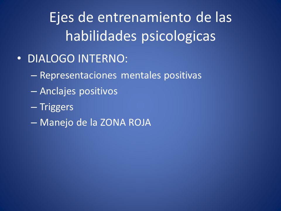 DIALOGO INTERNO: – Representaciones mentales positivas – Anclajes positivos – Triggers – Manejo de la ZONA ROJA Ejes de entrenamiento de las habilidades psicologicas