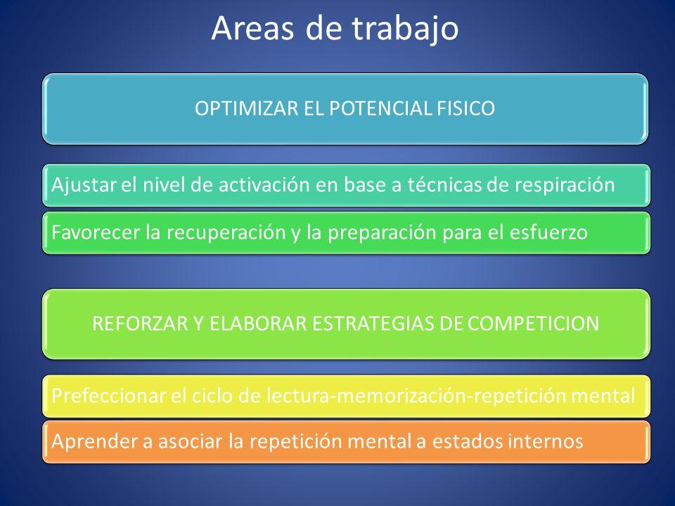 Areas de trabajo OPTIMIZAR EL POTENCIAL FISICO Ajustar el nivel de activación en base a técnicas de respiraciónFavorecer la recuperación y la preparación para el esfuerzo REFORZAR Y ELABORAR ESTRATEGIAS DE COMPETICION Prefeccionar el ciclo de lectura-memorización-repetición mentalAprender a asociar la repetición mental a estados internos