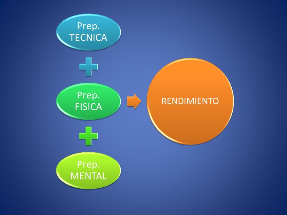 Prep. TECNICA Prep. FISICA Prep. MENTAL RENDIMIENTO