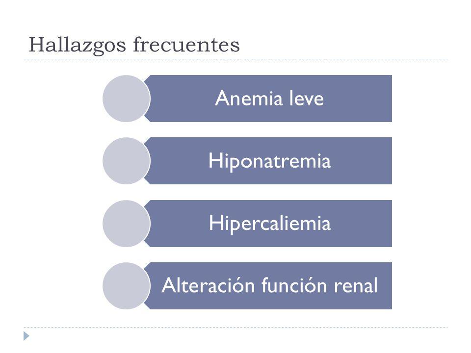 Hallazgos frecuentes Anemia leve Hiponatremia Hipercaliemia Alteración función renal