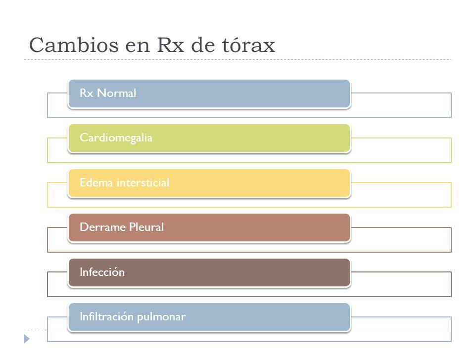 Cambios en Rx de tórax Rx NormalCardiomegaliaEdema intersticialDerrame PleuralInfecciónInfiltración pulmonar