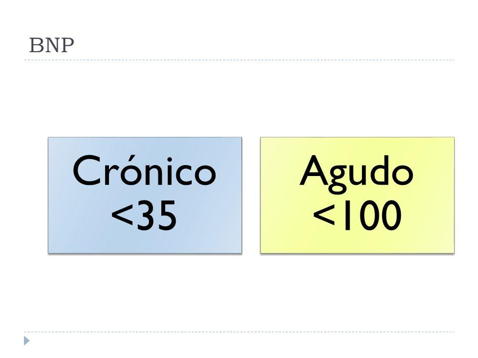 BNP Crónico <35 Agudo <100