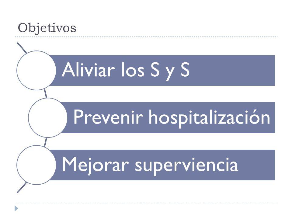 Objetivos Aliviar los S y S Prevenir hospitalización Mejorar superviencia