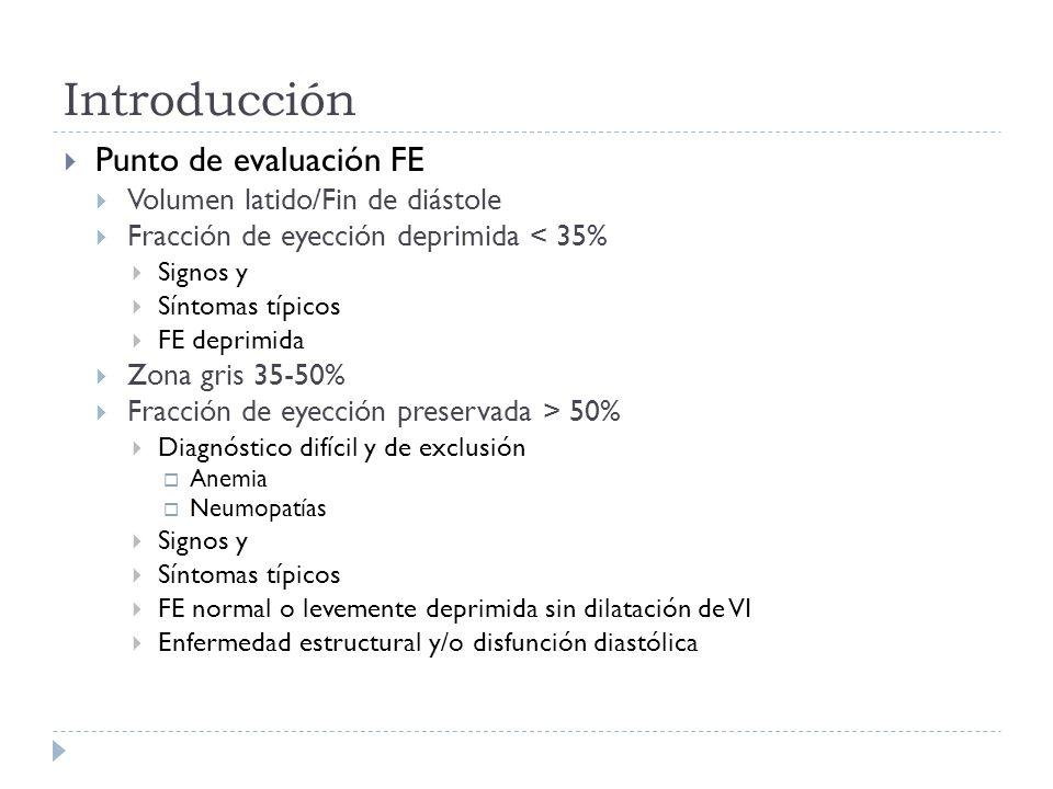 Introducción Punto de evaluación FE Volumen latido/Fin de diástole Fracción de eyección deprimida < 35% Signos y Síntomas típicos FE deprimida Zona gr