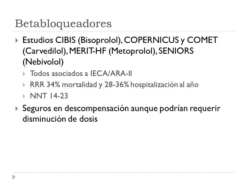 Betabloqueadores Estudios CIBIS (Bisoprolol), COPERNICUS y COMET (Carvedilol), MERIT-HF (Metoprolol), SENIORS (Nebivolol) Todos asociados a IECA/ARA-I
