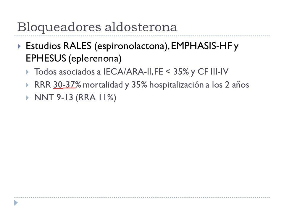 Bloqueadores aldosterona Estudios RALES (espironolactona), EMPHASIS-HF y EPHESUS (eplerenona) Todos asociados a IECA/ARA-II, FE < 35% y CF III-IV RRR
