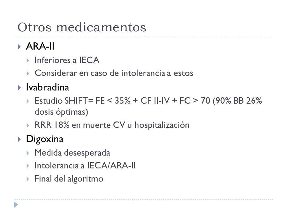 Otros medicamentos ARA-II Inferiores a IECA Considerar en caso de intolerancia a estos Ivabradina Estudio SHIFT= FE 70 (90% BB 26% dosis óptimas) RRR