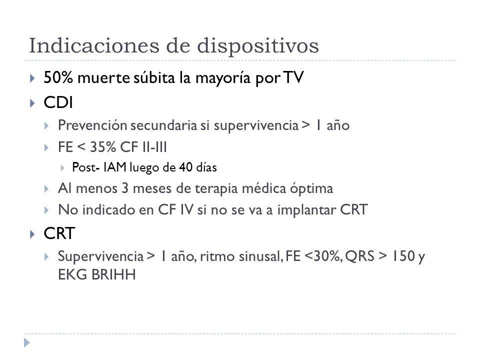 Indicaciones de dispositivos 50% muerte súbita la mayoría por TV CDI Prevención secundaria si supervivencia > 1 año FE < 35% CF II-III Post- IAM luego