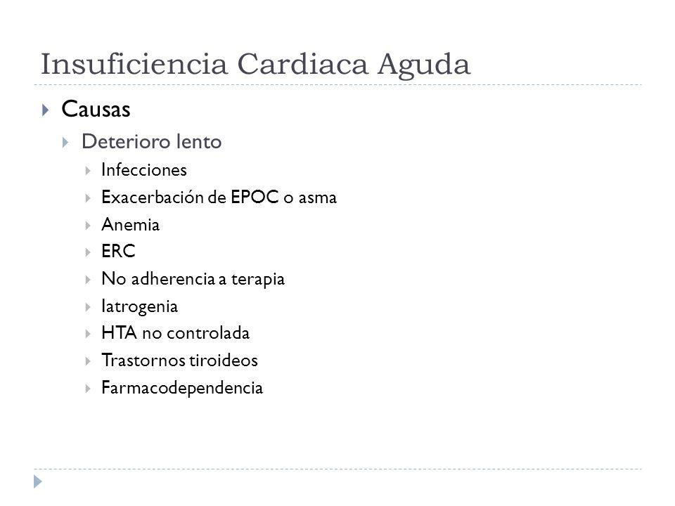 Insuficiencia Cardiaca Aguda Causas Deterioro lento Infecciones Exacerbación de EPOC o asma Anemia ERC No adherencia a terapia Iatrogenia HTA no contr