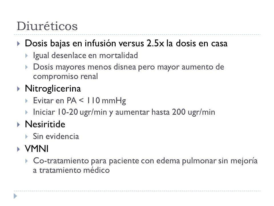 Diuréticos Dosis bajas en infusión versus 2.5x la dosis en casa Igual desenlace en mortalidad Dosis mayores menos disnea pero mayor aumento de comprom