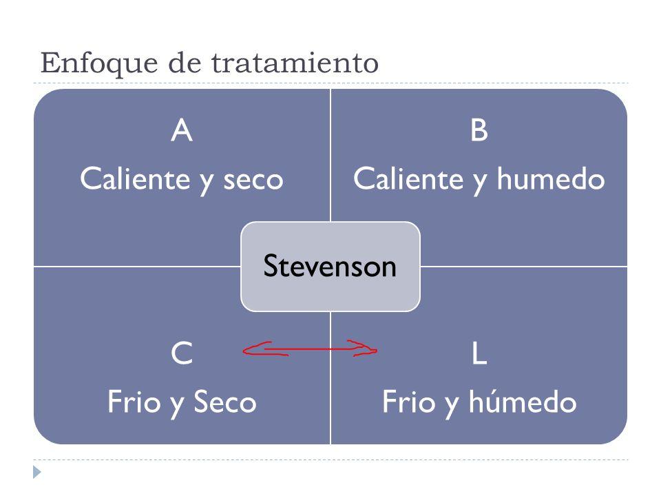 Enfoque de tratamiento A Caliente y seco B Caliente y humedo C Frio y Seco L Frio y húmedo Stevenson