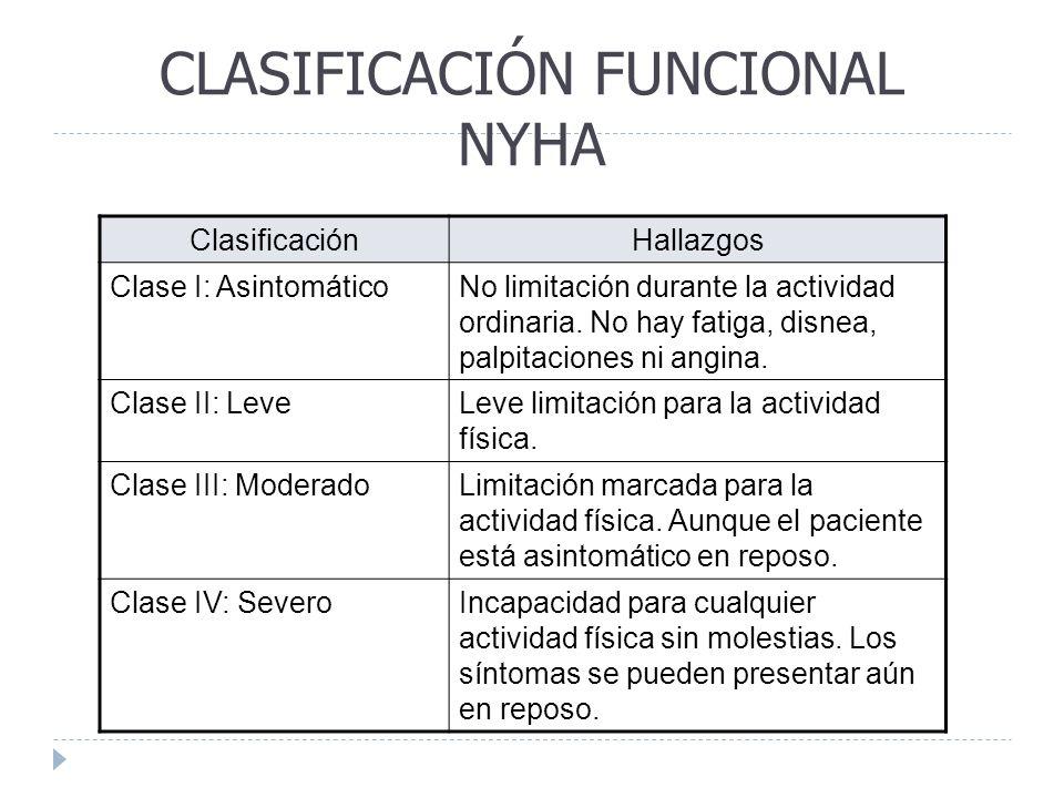 CLASIFICACIÓN FUNCIONAL NYHA ClasificaciónHallazgos Clase I: AsintomáticoNo limitación durante la actividad ordinaria. No hay fatiga, disnea, palpitac